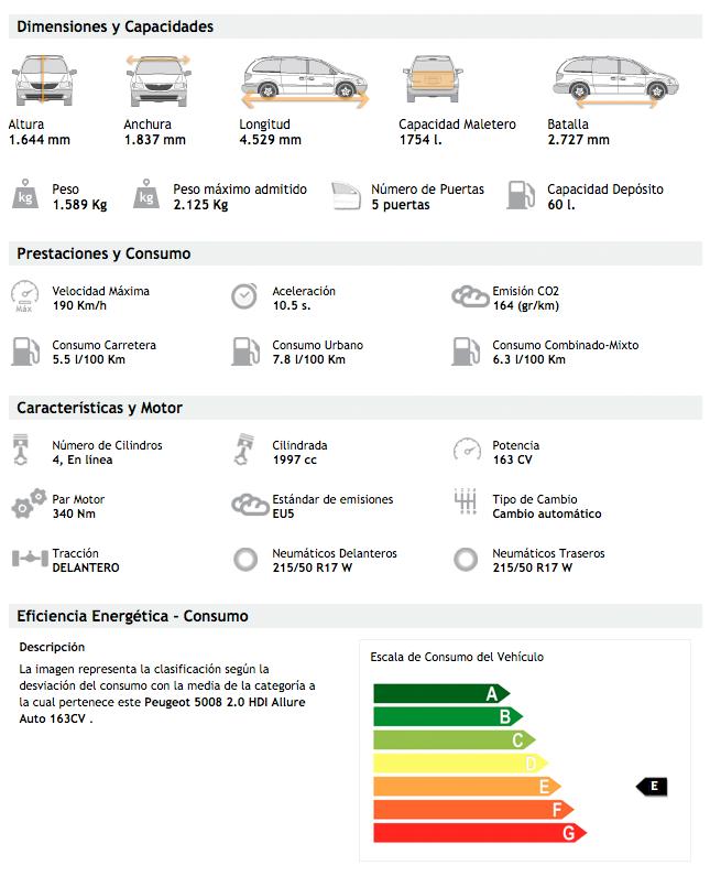 Peugeot 5008 2014 - datos técnicos