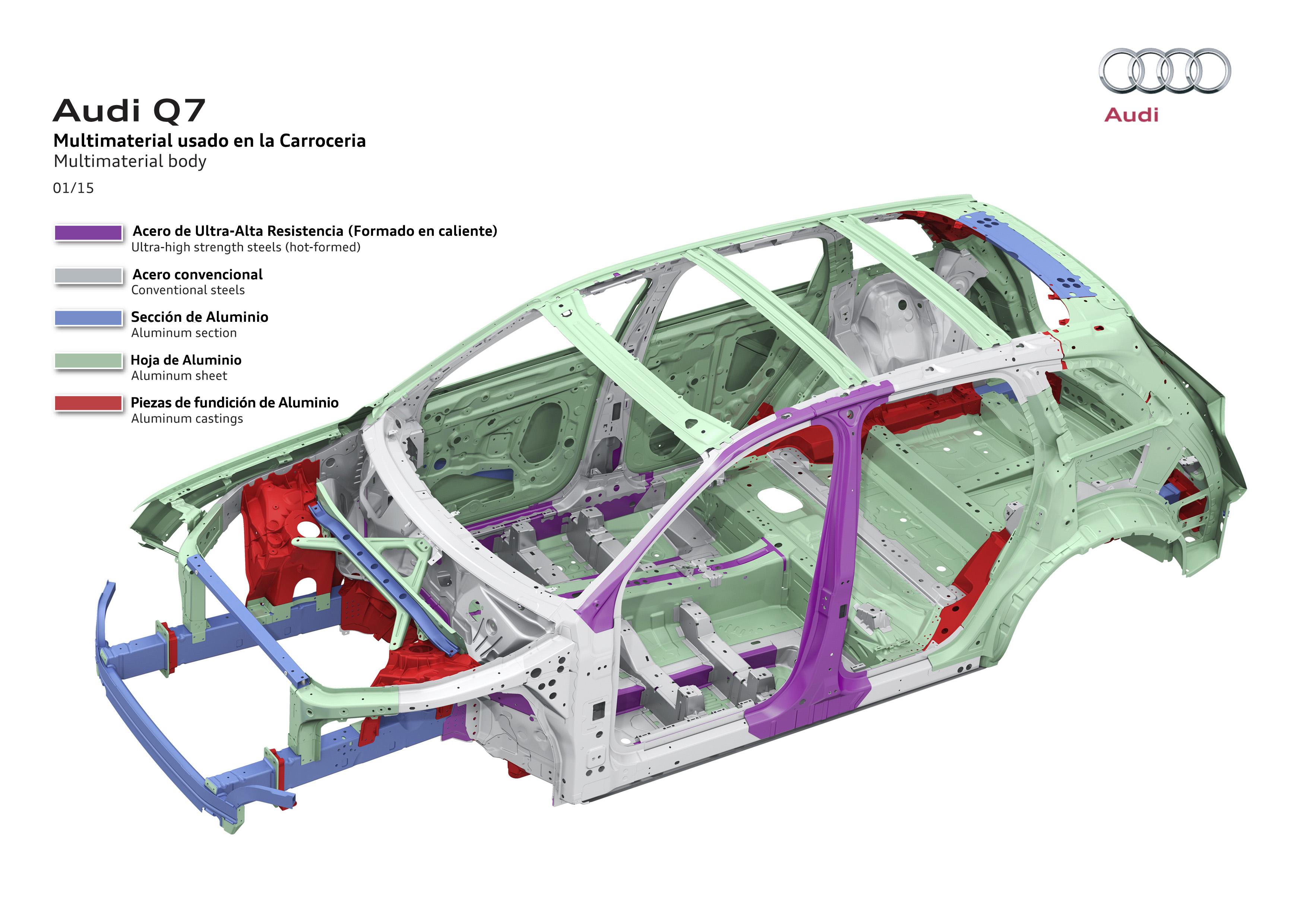 Material-usado-en-Audi-Q7.jpg