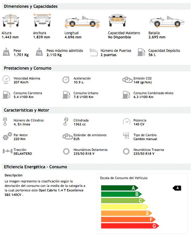 Opel Cabrio 1.4T Excellence - Datos Técnicos