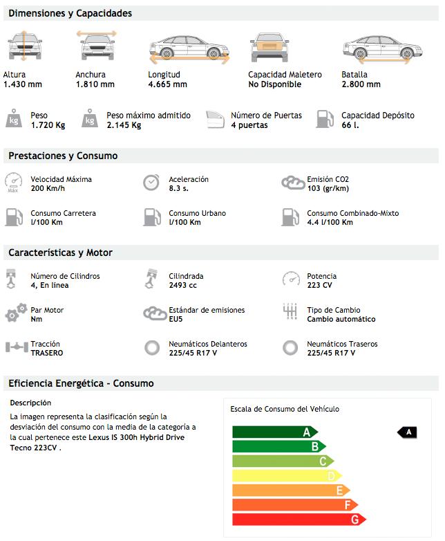 Datos Técnicos Lexus IS 300h