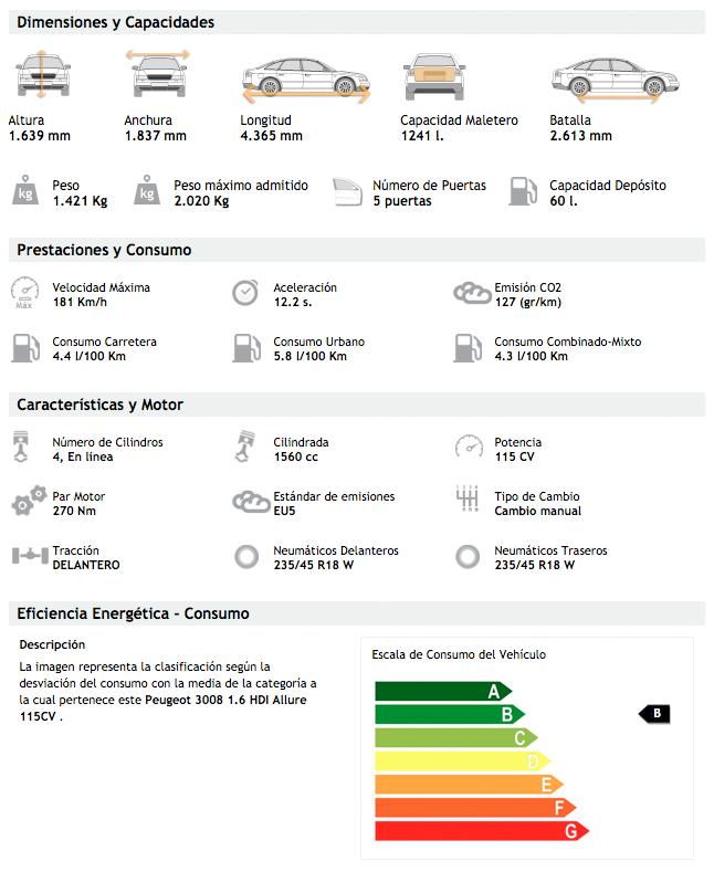 Datos Técnicos Peugeot 3008