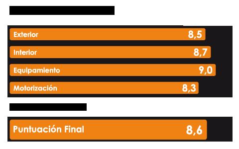 Citroen DS3 Cabrio - resultados