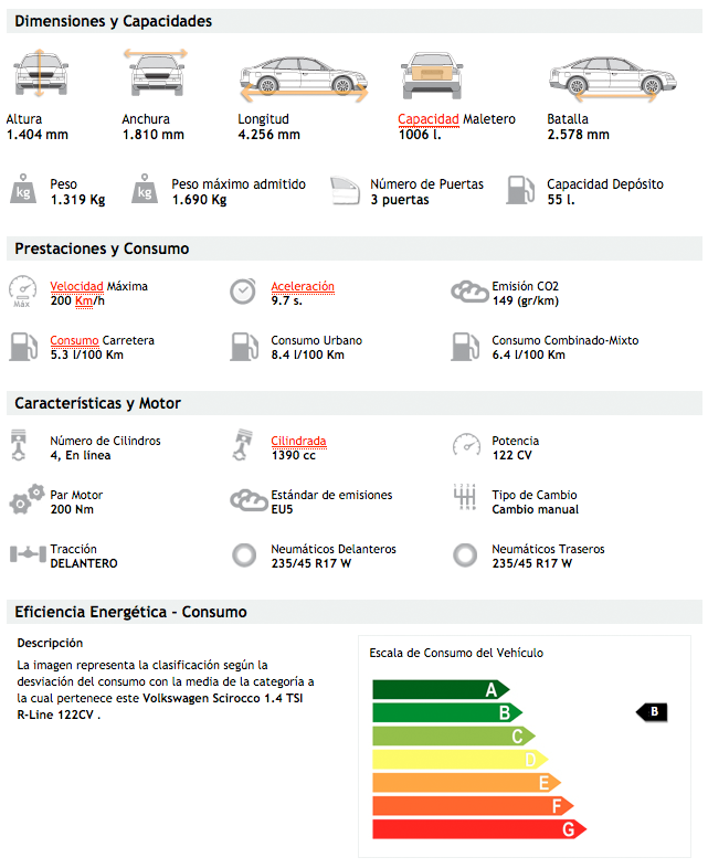 Datos Técnicos Volkswagen Scirocco 1.4 TSI